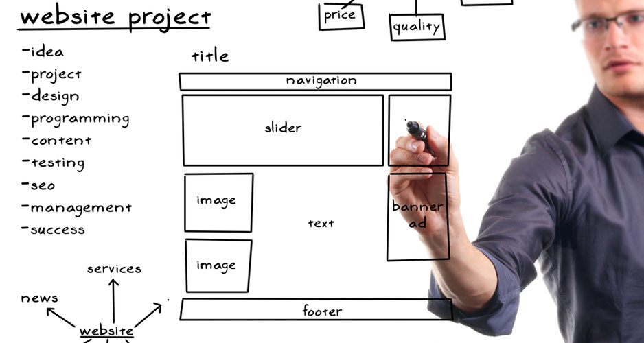 website design planning