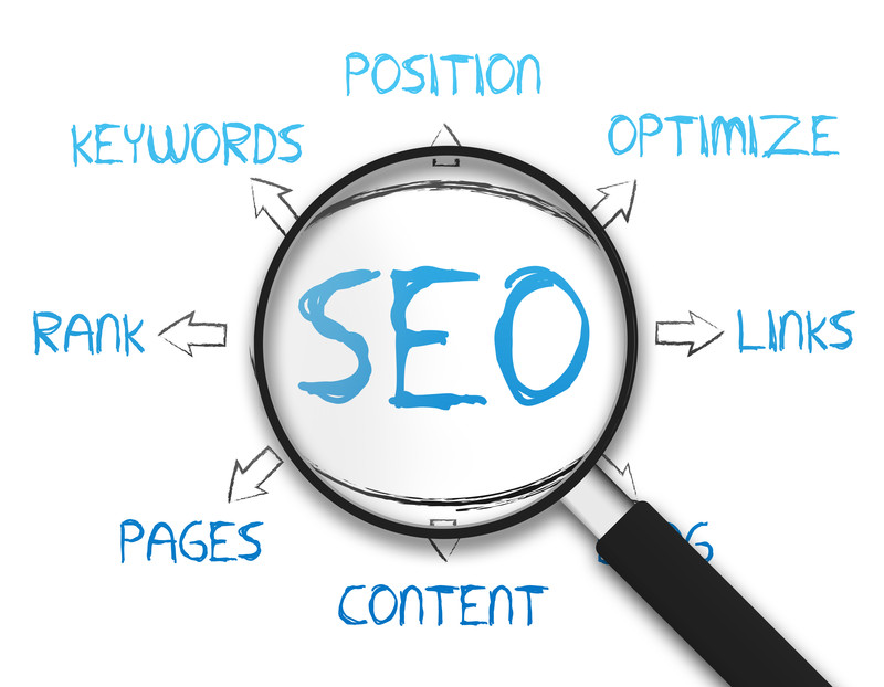 Important part of SEO