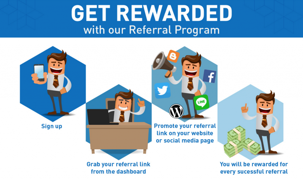 Affiliates & Referral Programs