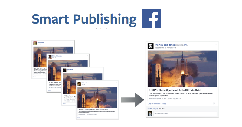 facebook smart publishing tools