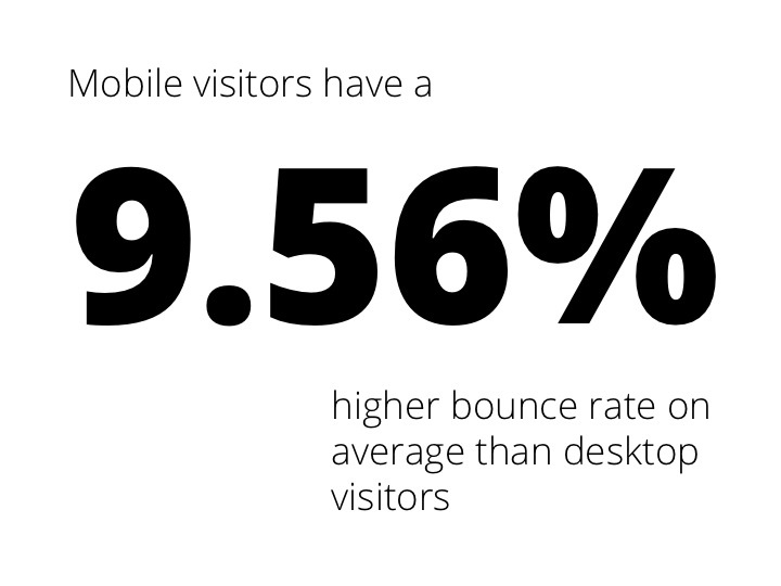 Bounce-rate-mobile-traffic