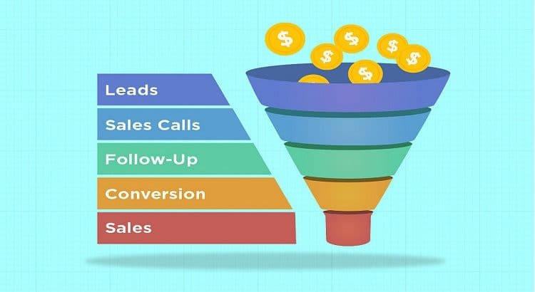 How-to-Map-a-Sales-Funnel-760marketing.com-SMB-Blog-1024x683