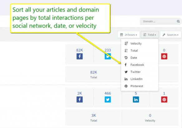 Share URLs for your social media pages & websites