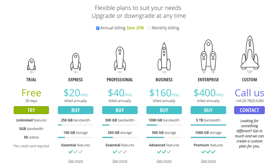 Pricing Page Tips-3