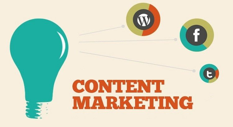 Content Marketing Profit