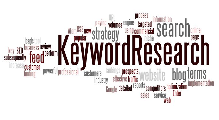 Keyword Research Helps SEO