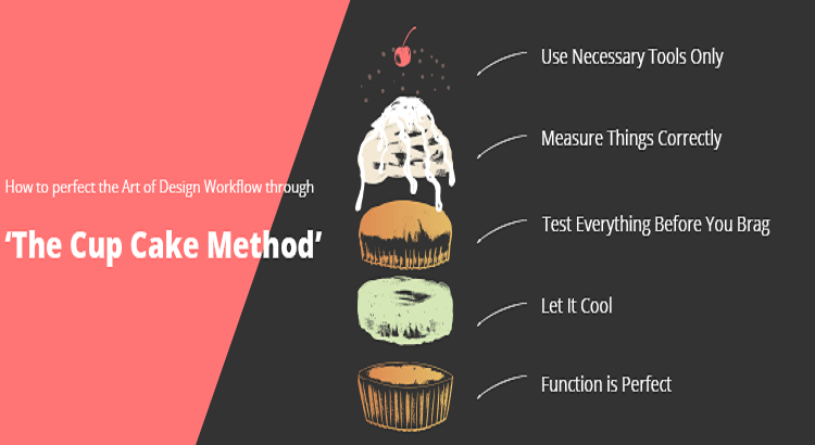 Perfect Design Workflow with Cupcake Method