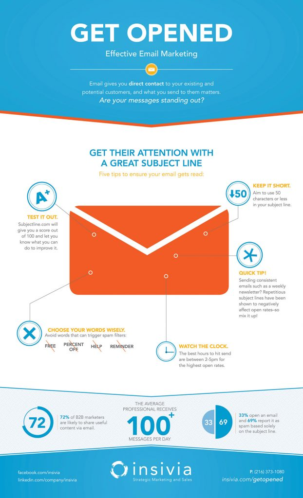 insivia-infographic-email-marketing