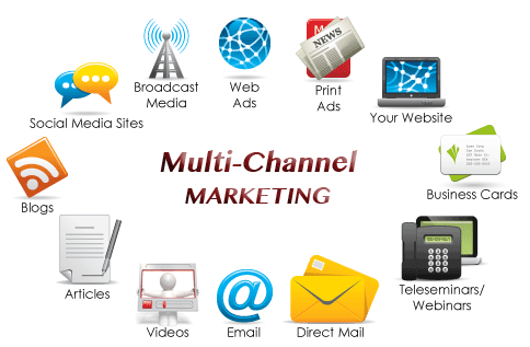 multichannel marketing
