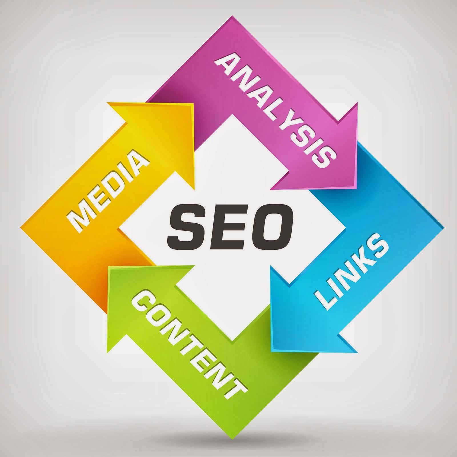Marketing: Digital Marketing Toronto Company & Online Advertising
