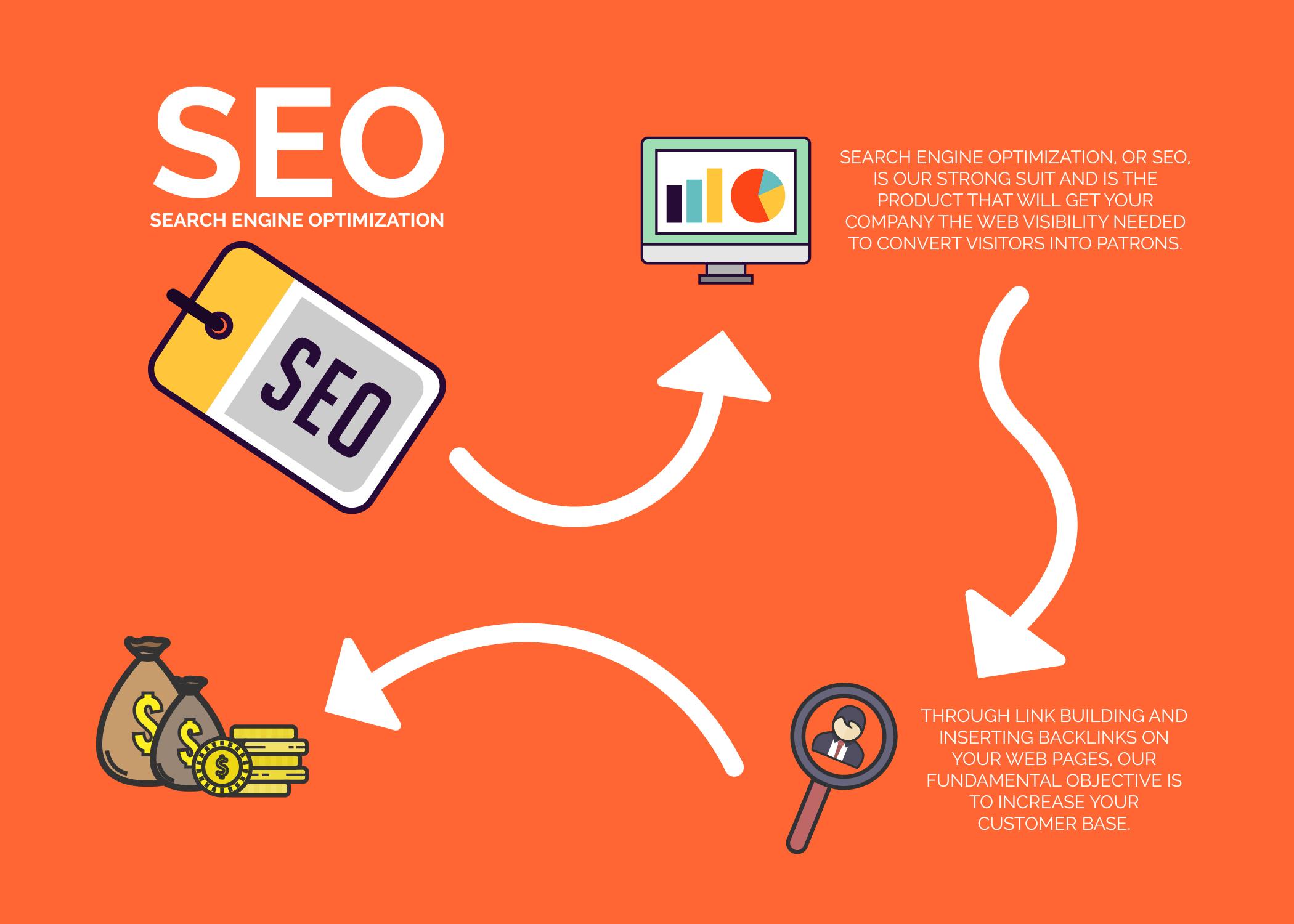 SEO Infographic KinexMedia