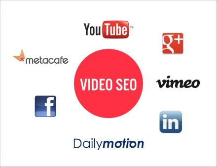 video-marketing-video-seo1