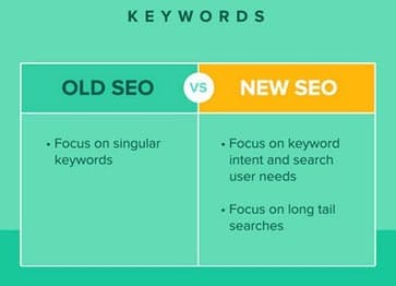 Old SEO and New SEO